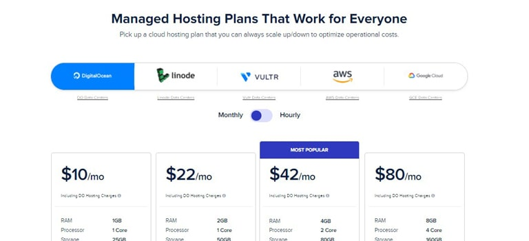 Managed Hosting Plans That Work for Everyone