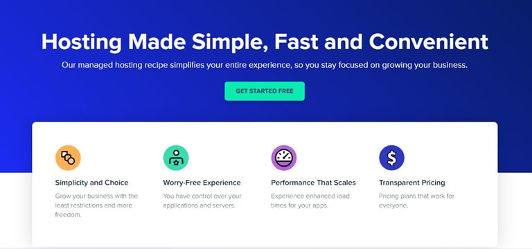 Features of Cloudways Hosting images